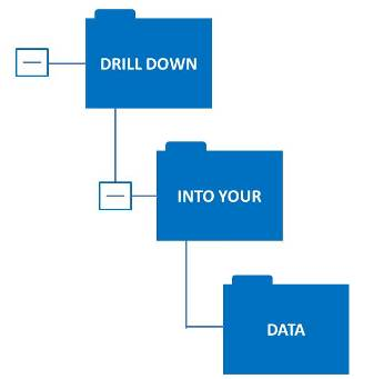 Drill down into your data